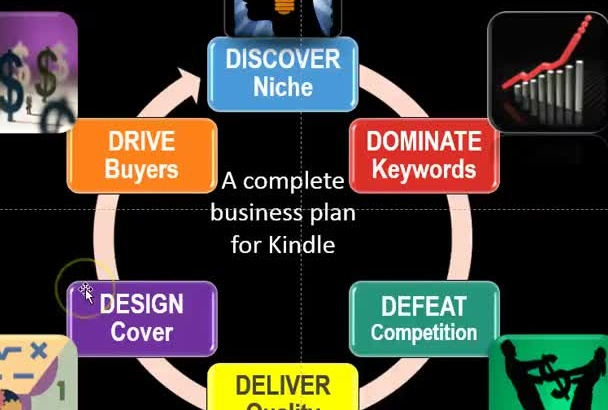 get you more organic traffic for your Kindle ebook