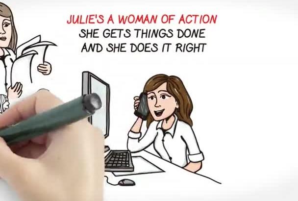 create an WHITEBOARD Explainer Video