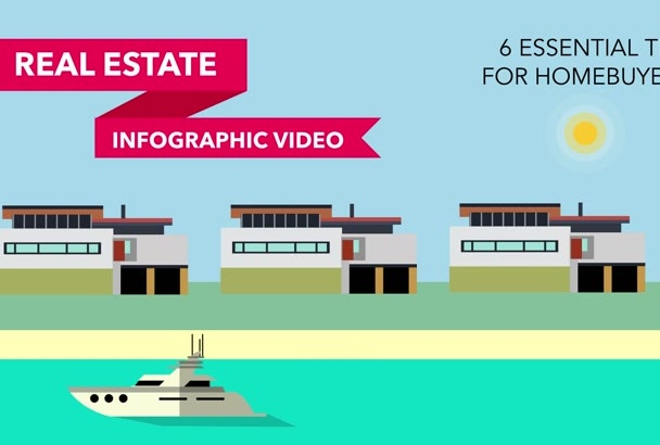 make this real estate infographic video for you