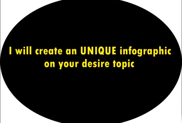 create an UNIQUE infographic on your desire topic