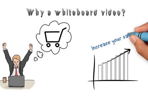 create a WHITEBOARD animation video for business
