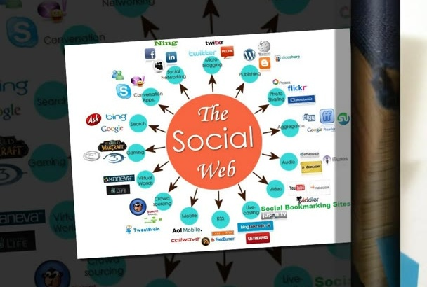 social Bookmarks Services for you