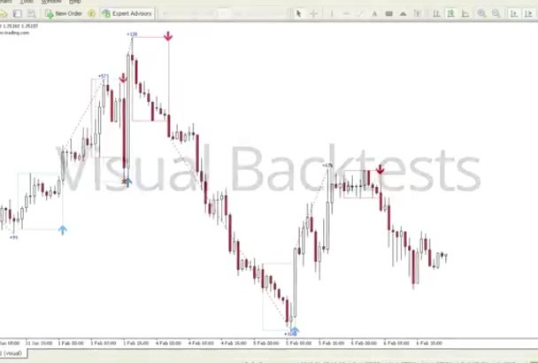 boost your forex profits in 10 days