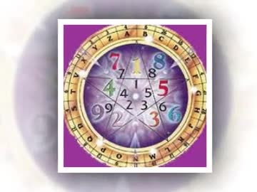 give a Highly Accurate Personal Numerology Report