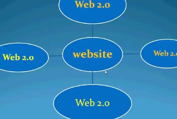 create 5 Dofollow Contextual Web 20 Seo Backlinks on PR 4 to 8 Authority Sites