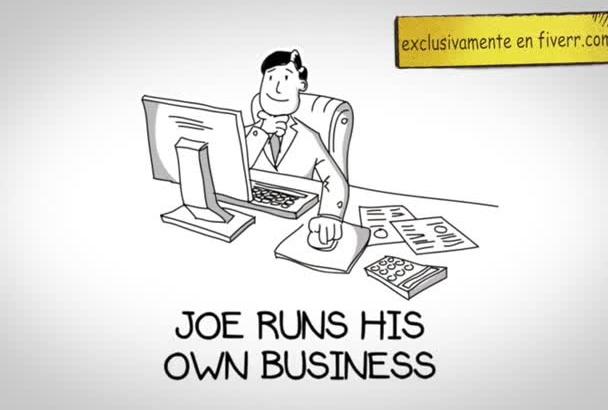 hacer una animacion para tu negocio en whiteboard