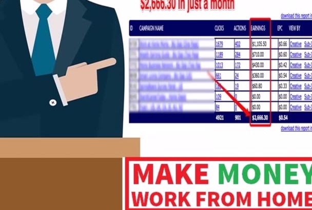 teach how to make money with CPA methods