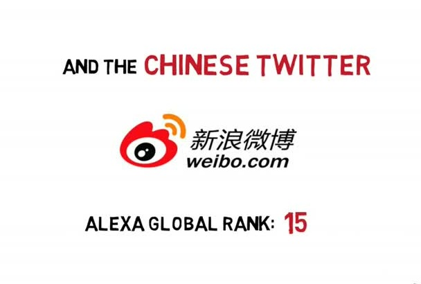set up and manage your Chinese social media account