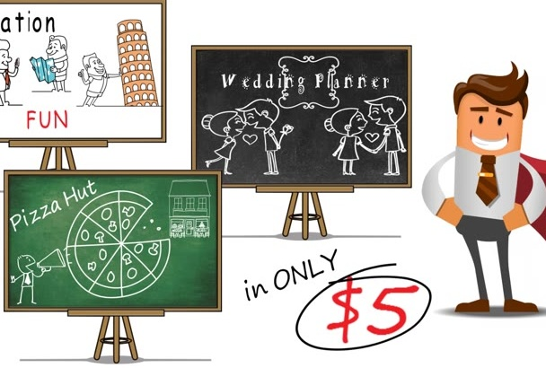 create a professional Whiteboard Animation Video and write Video SEO Code