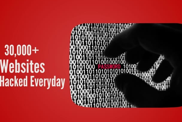 fully Secure Your WordPress website From Hackers plus CDN