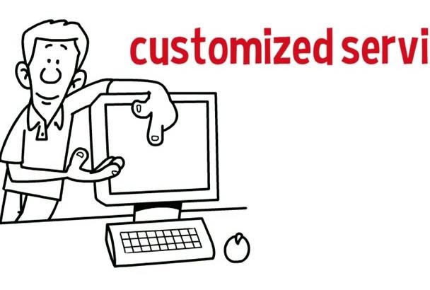 do genesis framework custom