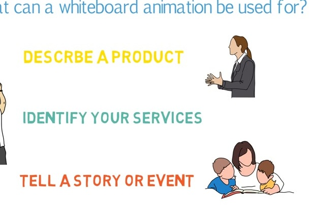 create a professional whiteboard video with FREE voiceover