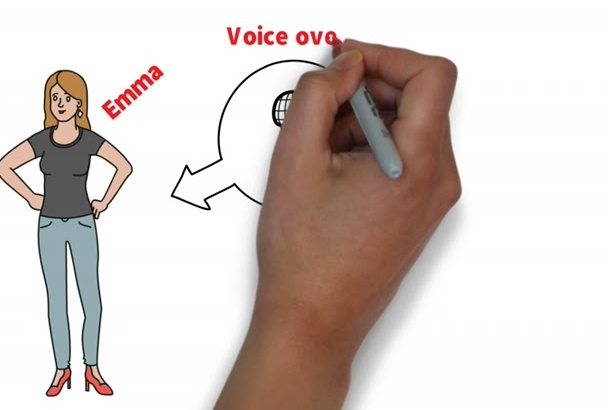 give you a business boosting British voiceover