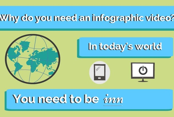 make an animated infographic video