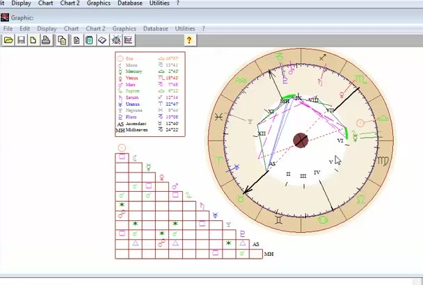 give you the astrological signals to time the stock market