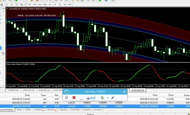 give You Superb Forex Binary System To Earn 1K a Day