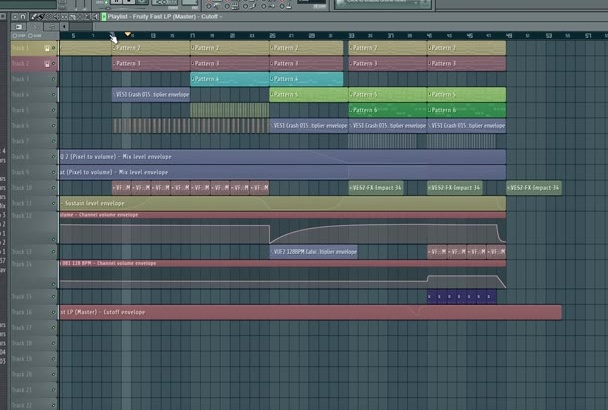 produce or compose you a awesome music