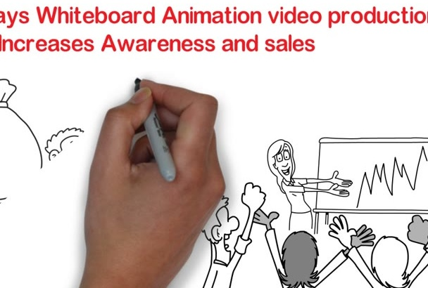 increase sales with whiteboard Animation