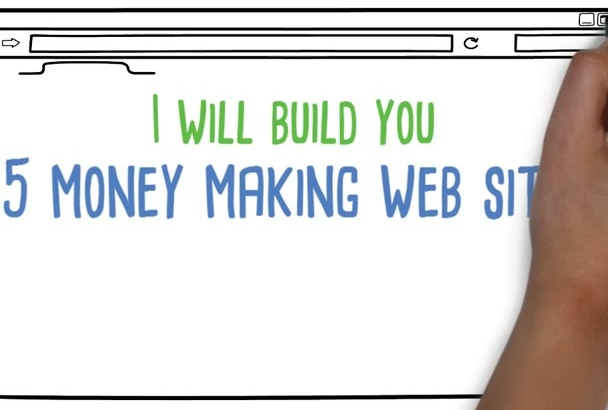 build 5 Money Making websites selling TOP Clickbank products