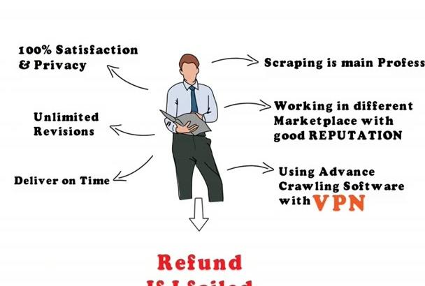 do Web Scraping, Mining,Crawling any Website