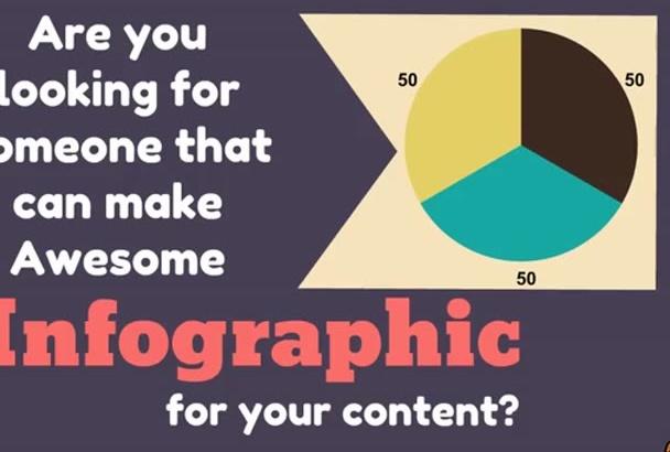 create Professional Unique Flat Design INFOGRAPHIC