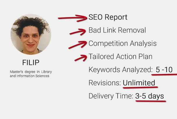 do extensive keyword research