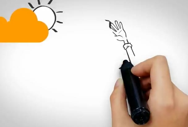 create your explainer video script writing and voice over included