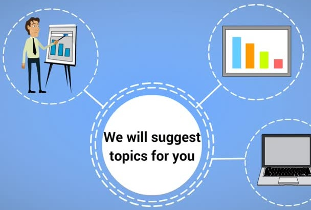 suggest 4 CAPTIVATING Article Topics For You