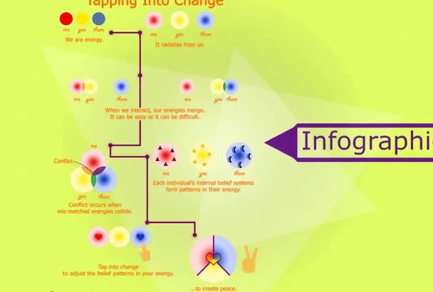design simple professional infographic