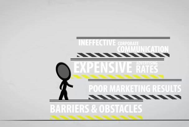 make best presentation for your business