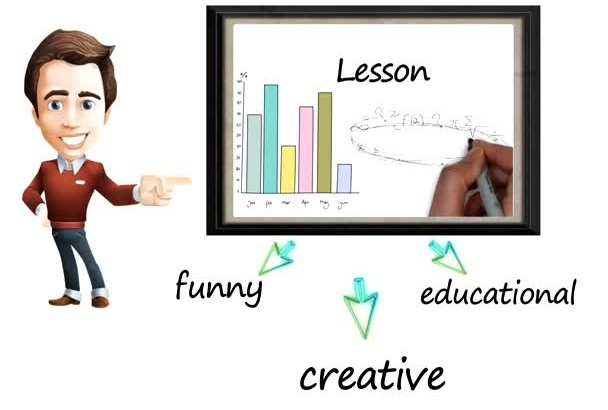 produce 1 minute Professional Whiteboard Animation EXPLAINER with Voice