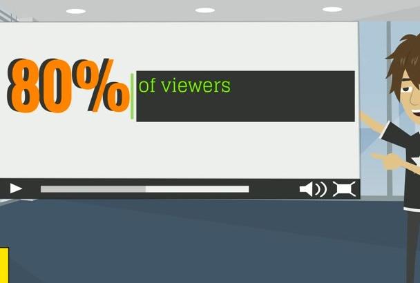 create custom Animated Explainer Videos