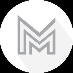 milanmanojlovic