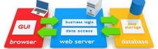 problem solving database design writing services