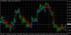 give You Forex  Indicator Trader Dream