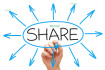 submit your Image or Photo to 15 Top Photo Sharing sites