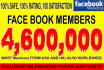 promote your website blog 4,600,000 Peoples social media