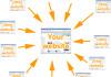sell list 65 edu gov backlink WIKI Signups pages