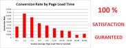 analyze fasten speedup optimize your website