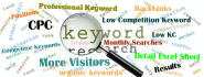do depth keyword research for you