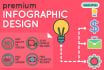 design premium quality INFOGRAPHICS