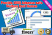 1000 real Adsense safe human visitors traffic to website