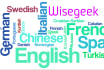 manually translate your work to English language