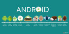 make android apps for you