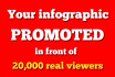 promote your infographic in front of 20,000 viewers