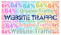 drive Organic Visitors To Your Web Or Blog