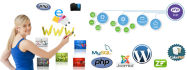 do any challenging task of PHP, Smarty,WordPress