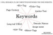 research 25 Low Competition Keywords for  Websites