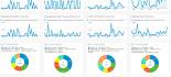 setup Google Analytics dashboard