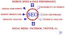 do website testing for SEO analysis